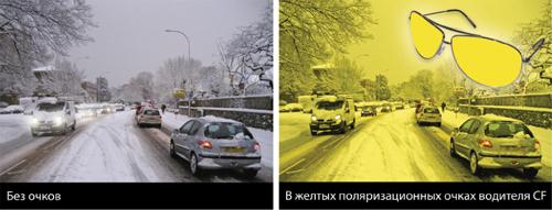 Очки для водителя при условиях плохой видимости с желтыми линзами создают эффект солнца Cafa France
